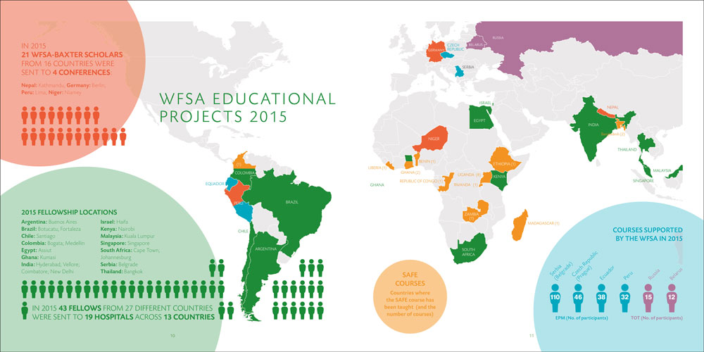 Annual review education infographic