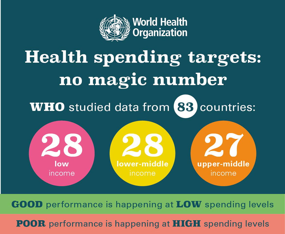 Visual data for the World Health Organization. Twitter cards