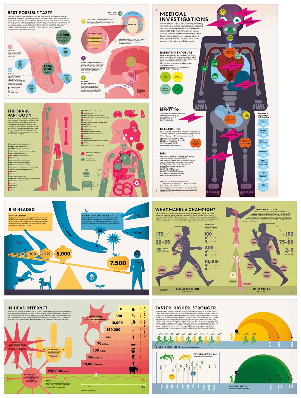 Infographic designer - a book of 100 science infographics